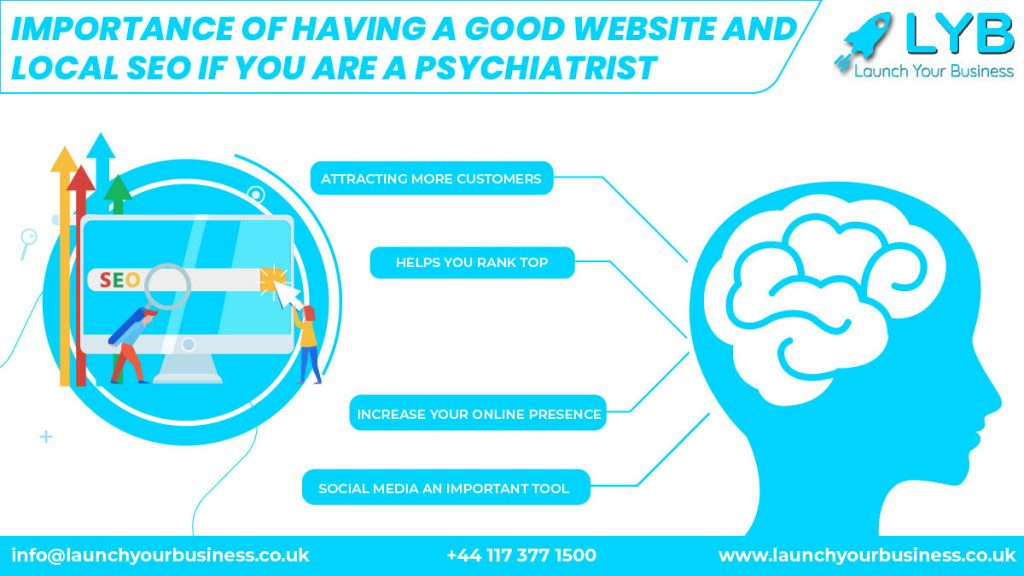 Importance of having a good website and local seo for a psychiatrist clinic