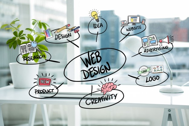 Tips on how to choose your web design company